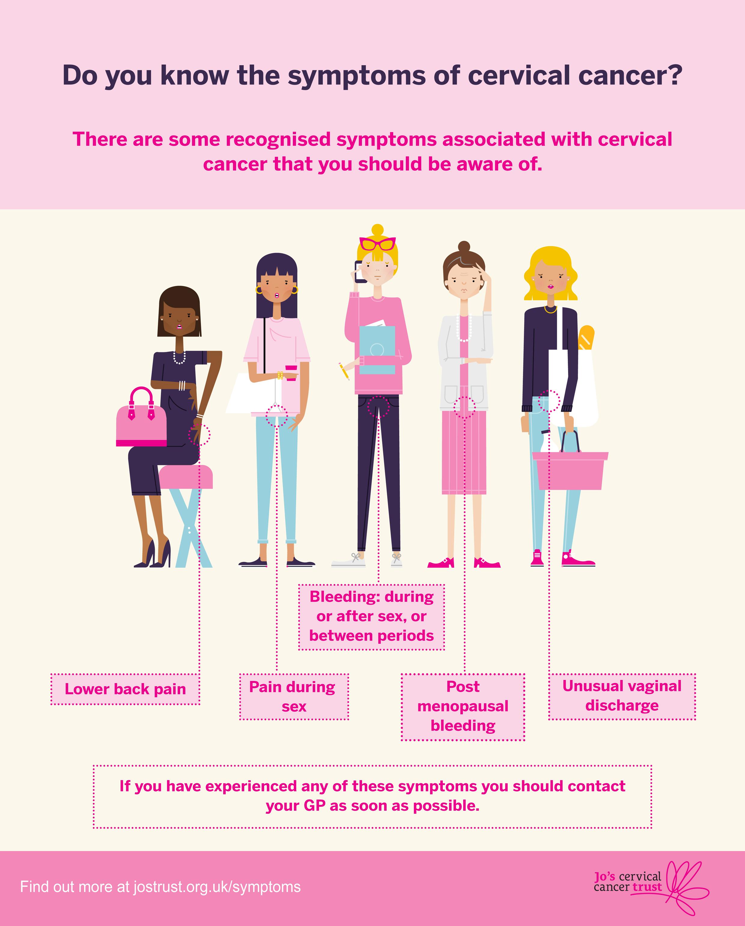Small cell cervical cancer | Jo's Cervical Cancer Trust