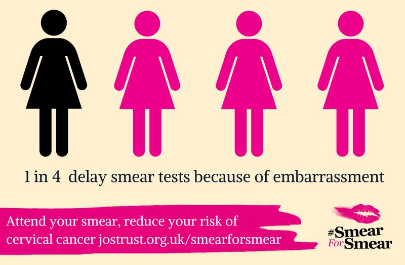 Image result for cervical cancer awareness week 2018